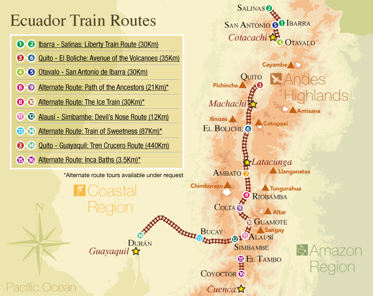 Map of Ecuador Train Routes